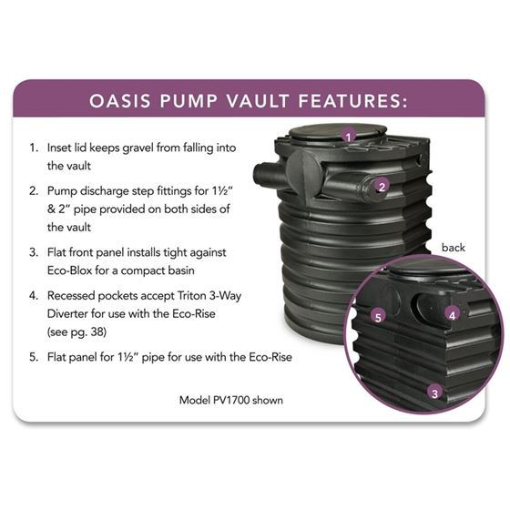 Pump Vault for Pond-free Water Features, Max-2